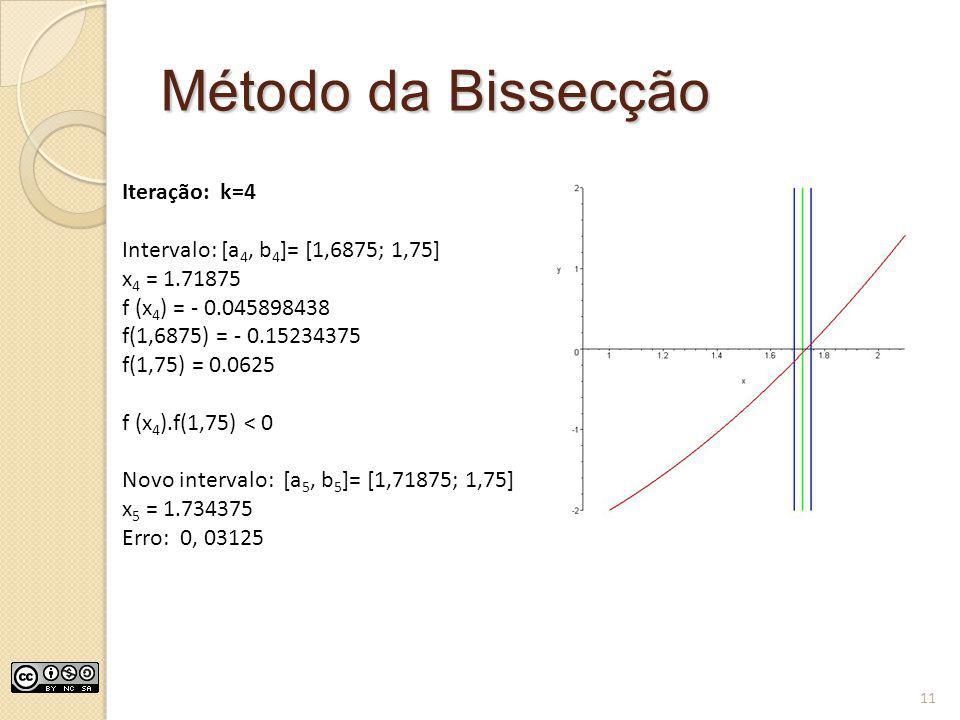 Método da Bissecção Iteração: k=4 Intervalo: [a4, b4]= [1,6875; 1,75]